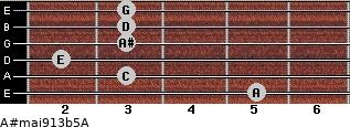 A#maj9/13b5/A for guitar on frets 5, 3, 2, 3, 3, 3