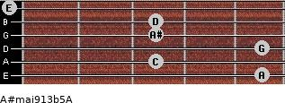 A#maj9/13b5/A for guitar on frets 5, 3, 5, 3, 3, 0