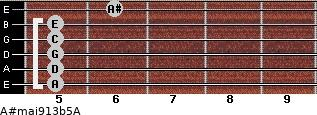 A#maj9/13b5/A for guitar on frets 5, 5, 5, 5, 5, 6