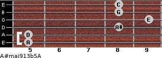 A#maj9/13b5/A for guitar on frets 5, 5, 8, 9, 8, 8