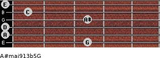 A#maj9/13b5/G for guitar on frets 3, 0, 0, 3, 1, 0