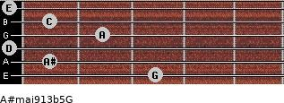A#maj9/13b5/G for guitar on frets 3, 1, 0, 2, 1, 0