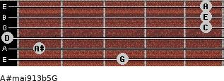 A#maj9/13b5/G for guitar on frets 3, 1, 0, 5, 5, 5