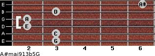 A#maj9/13b5/G for guitar on frets 3, 3, 2, 2, 3, 6