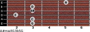A#maj9/13b5/G for guitar on frets 3, 3, 2, 3, 3, 5