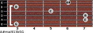 A#maj9/13b5/G for guitar on frets 3, 7, 7, 5, 3, 6
