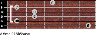 A#maj9/13b5sus/A for guitar on frets 5, 1, 2, 2, 1, 3