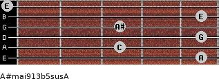 A#maj9/13b5sus/A for guitar on frets 5, 3, 5, 3, 5, 0