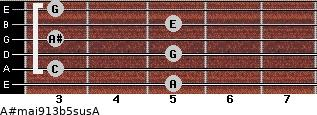 A#maj9/13b5sus/A for guitar on frets 5, 3, 5, 3, 5, 3
