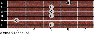 A#maj9/13b5sus/A for guitar on frets 5, 3, 5, 5, 5, 6