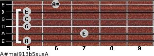 A#maj9/13b5sus/A for guitar on frets 5, 7, 5, 5, 5, 6