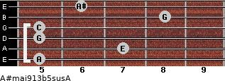 A#maj9/13b5sus/A for guitar on frets 5, 7, 5, 5, 8, 6