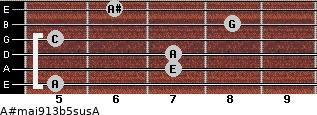 A#maj9/13b5sus/A for guitar on frets 5, 7, 7, 5, 8, 6