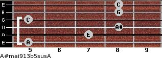 A#maj9/13b5sus/A for guitar on frets 5, 7, 8, 5, 8, 8