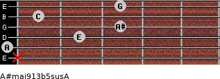 A#maj9/13b5sus/A for guitar on frets x, 0, 2, 3, 1, 3