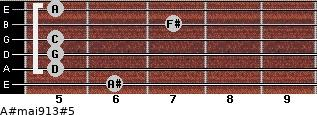 A#maj9/13#5 for guitar on frets 6, 5, 5, 5, 7, 5