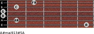 A#maj9/13#5/A for guitar on frets 5, 1, 0, 0, 1, 2