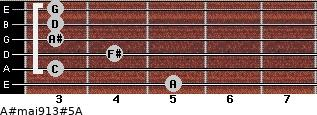 A#maj9/13#5/A for guitar on frets 5, 3, 4, 3, 3, 3
