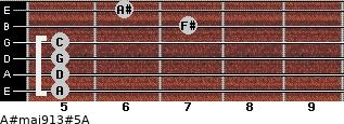 A#maj9/13#5/A for guitar on frets 5, 5, 5, 5, 7, 6