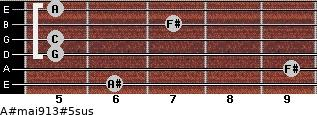 A#maj9/13#5sus for guitar on frets 6, 9, 5, 5, 7, 5