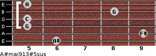 A#maj9/13#5sus for guitar on frets 6, 9, 5, 5, 8, 5