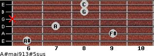 A#maj9/13#5sus for guitar on frets 6, 9, 7, x, 8, 8