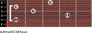 A#maj9/13#5sus for guitar on frets x, 1, 4, 2, 1, 3