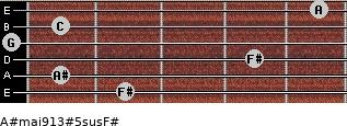 A#maj9/13#5sus/F# for guitar on frets 2, 1, 4, 0, 1, 5