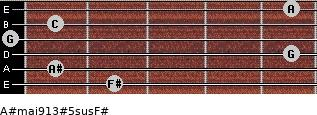A#maj9/13#5sus/F# for guitar on frets 2, 1, 5, 0, 1, 5