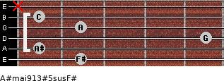 A#maj9/13#5sus/F# for guitar on frets 2, 1, 5, 2, 1, x