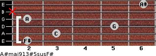 A#maj9/13#5sus/F# for guitar on frets 2, 3, 5, 2, x, 6