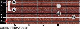 A#maj9/13#5sus/F# for guitar on frets x, 9, 8, 5, 8, 5