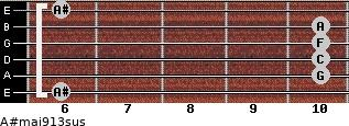 A#maj9/13sus for guitar on frets 6, 10, 10, 10, 10, 6