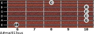 A#maj9/13sus for guitar on frets 6, 10, 10, 10, 10, 8