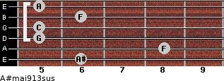 A#maj9/13sus for guitar on frets 6, 8, 5, 5, 6, 5