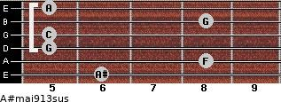 A#maj9/13sus for guitar on frets 6, 8, 5, 5, 8, 5