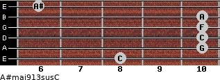 A#maj9/13sus/C for guitar on frets 8, 10, 10, 10, 10, 6