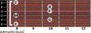A#maj9/13sus/C for guitar on frets 8, 10, 8, 10, 10, 8