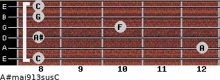 A#maj9/13sus/C for guitar on frets 8, 12, 8, 10, 8, 8