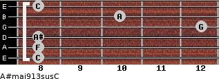 A#maj9/13sus/C for guitar on frets 8, 8, 8, 12, 10, 8
