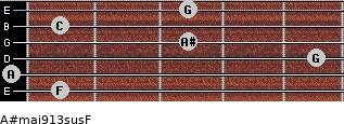 A#maj9/13sus/F for guitar on frets 1, 0, 5, 3, 1, 3