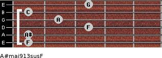 A#maj9/13sus/F for guitar on frets 1, 1, 3, 2, 1, 3