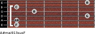 A#maj9/13sus/F for guitar on frets 1, 1, 5, 2, 1, 5