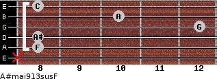 A#maj9/13sus/F for guitar on frets x, 8, 8, 12, 10, 8