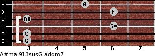 A#maj9/13sus/G add(m7) guitar chord