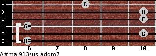 A#maj9/13sus add(m7) guitar chord