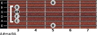 A#maj9/A for guitar on frets 5, 3, 3, 3, 3, 5