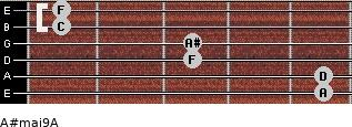 A#maj9/A for guitar on frets 5, 5, 3, 3, 1, 1