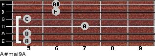 A#maj9/A for guitar on frets 5, 5, 7, 5, 6, 6