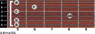 A#maj9/A for guitar on frets 5, 5, 8, 5, 6, 5